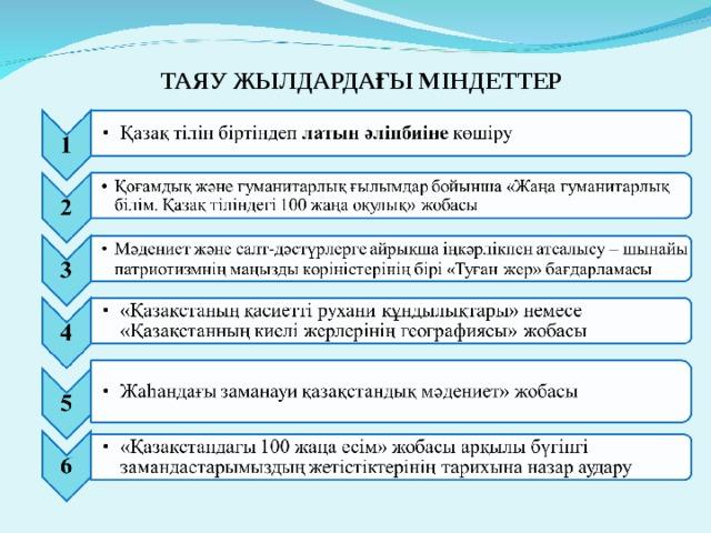 ТАЯУ ЖЫЛДАРДАҒЫ МІНДЕТТЕР