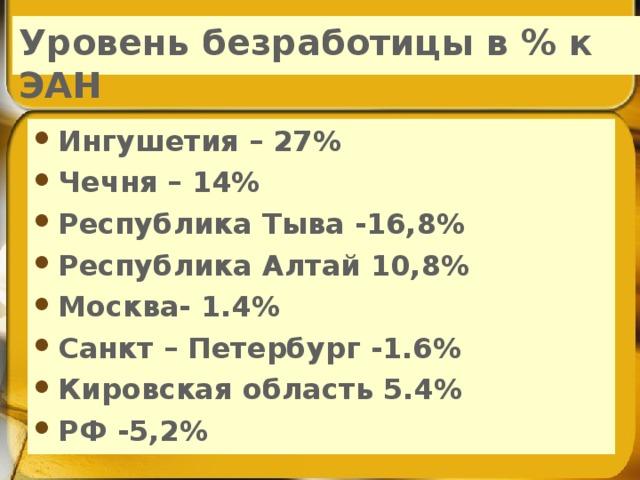 Уровень безработицы в % к ЭАН