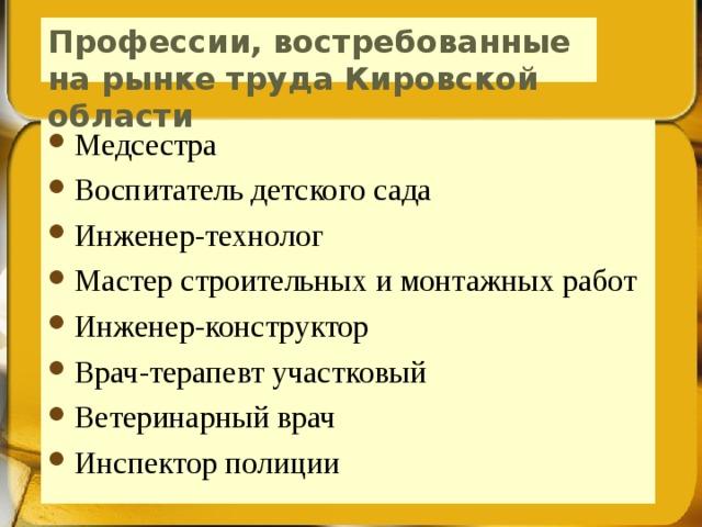 Профессии, востребованные на рынке труда Кировской области