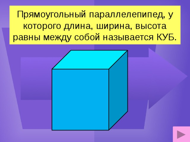 Прямоугольный параллелепипед, у которого длина, ширина, высота равны между собой называется КУБ.