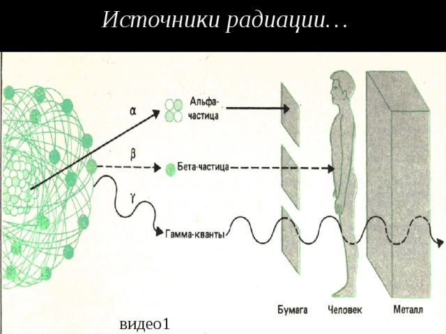 Источники радиации…  видео1
