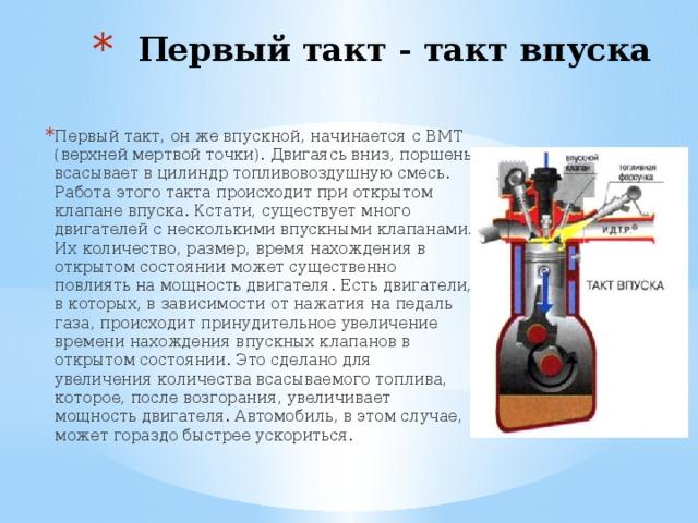 Первый такт - такт впуска   Первый такт, он же впускной, начинается с ВМТ (верхней мертвой точки). Двигаясь вниз, поршень всасывает в цилиндр топливовоздушную смесь. Работа этого такта происходит при открытом клапане впуска. Кстати, существует много двигателей с несколькими впускными клапанами. Их количество, размер, время нахождения в открытом состоянии может существенно повлиять на мощность двигателя. Есть двигатели, в которых, в зависимости от нажатия на педаль газа, происходит принудительное увеличение времени нахождения впускных клапанов в открытом состоянии. Это сделано для увеличения количества всасываемого топлива, которое, после возгорания, увеличивает мощность двигателя. Автомобиль, в этом случае, может гораздо быстрее ускориться.