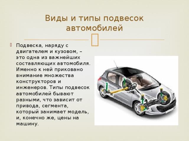Виды и типы подвесок автомобилей