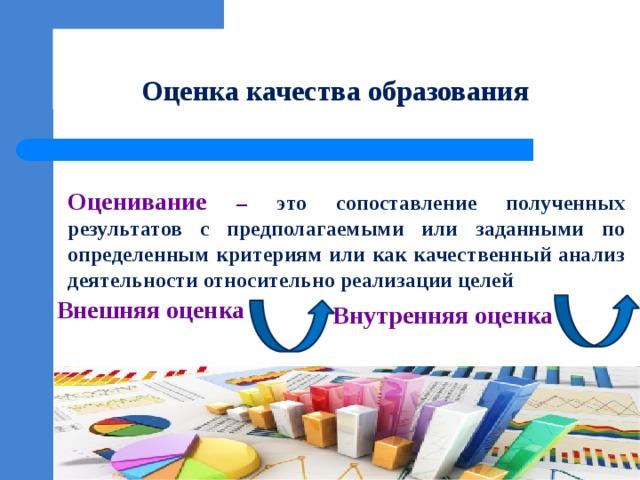 Оценка качества образования Оценивание  – это сопоставление полученных результатов с предполагаемыми или заданными по определенным критериям или как качественный анализ деятельности относительно реализации целей     Внешняя оценка Внутренняя оценка 10