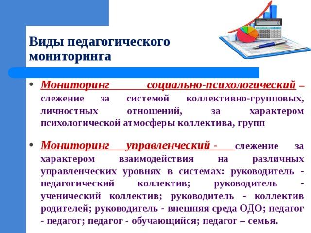 Виды педагогического  мониторинга