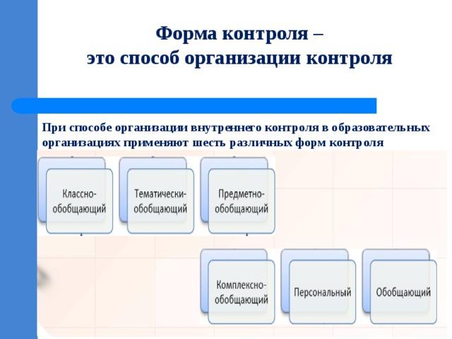 Форма контроля –  это способ организации контроля   При способе организации внутреннего контроля в образовательных организациях применяют шесть различных форм контроля