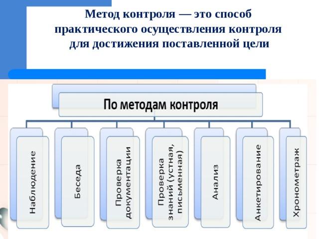 Метод контроля — это способ  практического осуществления контроля  для достижения поставленной цели