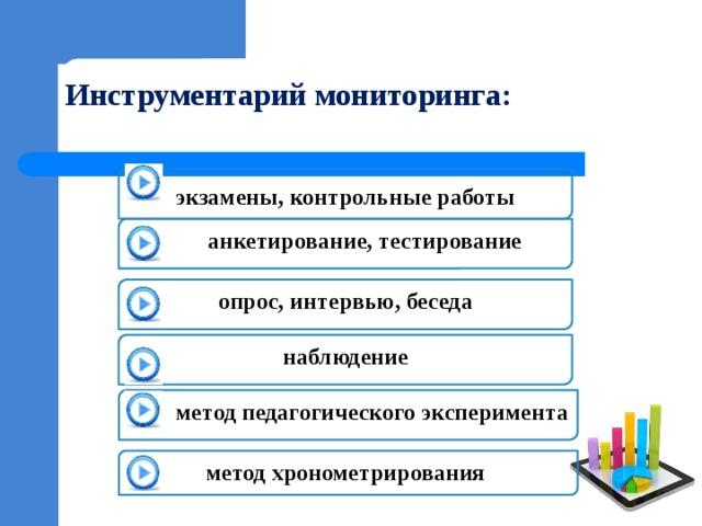 Инструментарий мониторинга:   экзамены, контрольные работы анкетирование, тестирование опрос, интервью, беседа наблюдение метод педагогического эксперимента метод хронометрирования