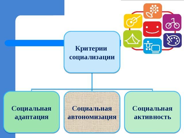 Критерии социализации Социальная Социальная Социальная адаптация автономизация активность