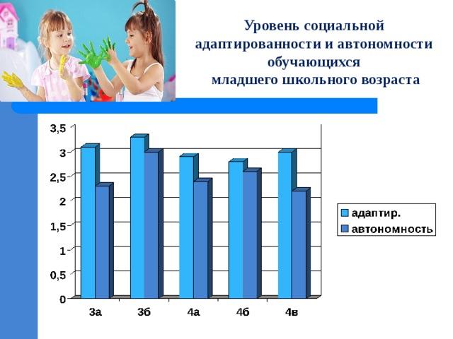 Уровень социальной адаптированности и автономности обучающихся  младшего школьного возраста