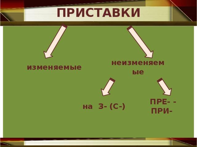 ПРИСТАВКИ изменяемые неизменяемые на З- (С-) ПРЕ- - ПРИ-
