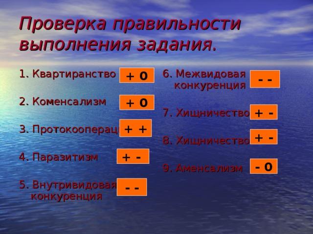 Проверка правильности выполнения задания.   1. Квартиранство 2. Коменсализм 3. Протокооперация 4. Паразитизм 5. Внутривидовая конкуренция 6. Межвидовая конкуренция 7. Хищничество 8. Хищничество 9. Аменсализм + 0 - - + 0 + - + + + - + - - 0 - -
