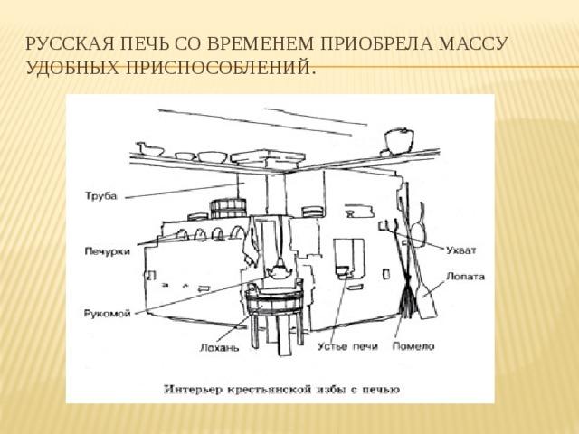 Русская печь со временем приобрела массу удобных приспособлений .