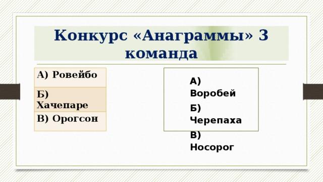 Конкурс «Анаграммы» 3 команда А) Ровейбо Б) Хачепаре В) Орогсон А) Воробей Б) Черепаха В) Носорог