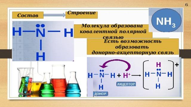 6   Состав   Строение     Молекула образована ковалентной полярной связью    Есть возможность образовать донорно-акцепторную связь