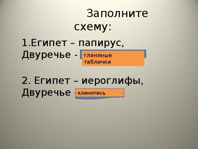 Заполните схему:   1.Египет – папирус, Двуречье - глиняные таблички 2. Египет – иероглифы, Двуречье -