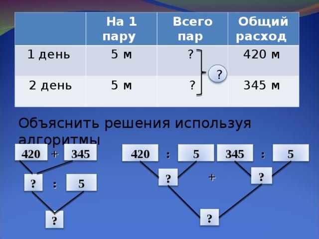 На 1 пару 1 день 5 м 2 день Всего пар 5 м ? Общий расход ? 420 м 345 м ? Объяснить решения используя алгоритмы 345 + 420 : : 5 420 345 5 ? + ? 5 : ? ? ?