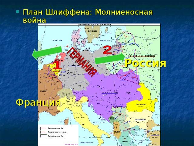 План Шлиффена: Молниеносная война