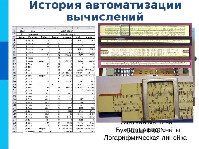 История автоматизации вычислений Механическая счетная машина Шикарда (1623) Арифмометр Феликс Счётная машина CELLATRON  Бухгалтерские счёты Логарифмическая линейка
