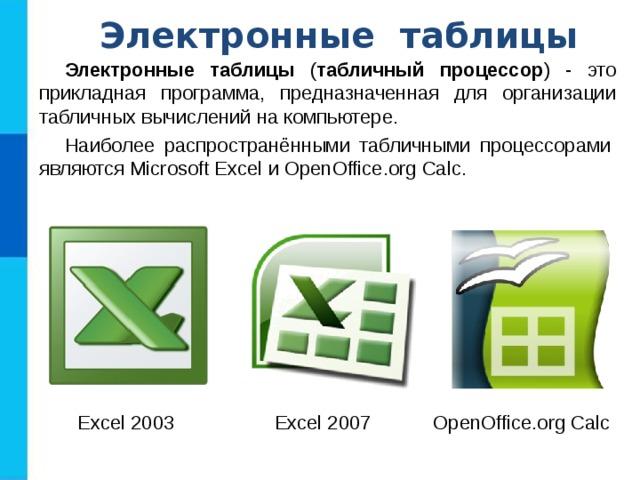 Электронные таблицы Электронные таблицы ( табличный процессор ) - это прикладная программа, предназначенная для организации табличных вычислений на компьютере. Наиболее распространёнными табличными процессорами являются Microsoft Excel и OpenOffice . org Calc . Excel 2003 Excel 2007 OpenOffice . org Calc