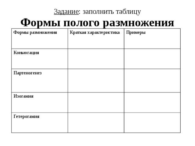 Задание : заполнить таблицу  Формы полого размножения Формы размножения Краткая характеристика Коньюгация Примеры Партеногенез Изогамия Гетерогамия