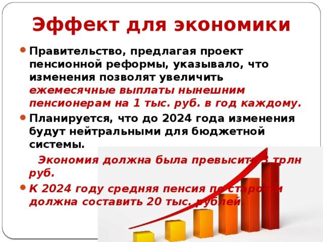 Эффект для экономики   Правительство, предлагая проект пенсионной реформы, указывало, что изменения позволят увеличить ежемесячные выплаты нынешним пенсионерам на 1 тыс. руб. в год каждому. Планируется, что до 2024 года изменения будут нейтральными для бюджетной системы.  Экономия должна была превысить 3 трлн руб.