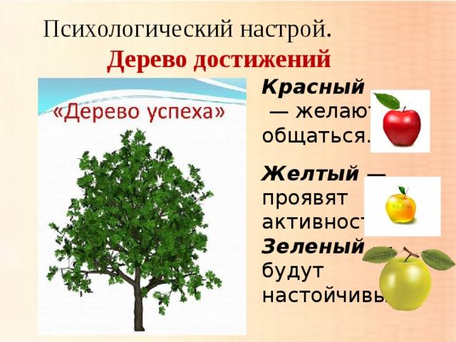 Психологический настрой. Дерево достижений Красный — желают общаться. Желтый — проявят активность . Зеленый — будут настойчивы.