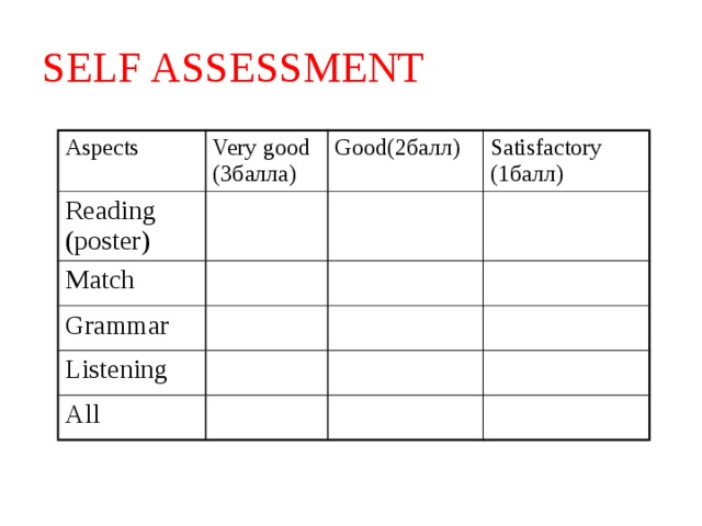 SELF ASSESSMENT Aspects Very good (3балла) Reading (poster) Good(2балл) Match Satisfactory (1балл) Grammar Listening All
