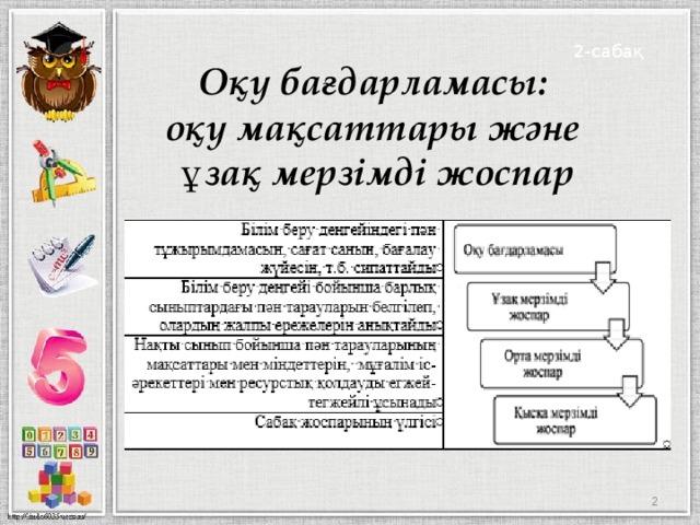 2-сабақ Оқу бағдарламасы:  оқу мақсаттары және  ұзақ мерзімді жоспар