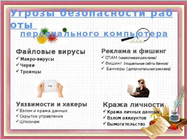 Файловые вирусы Реклама и фишинг Макро-вирусы Черви Троянцы СПАМ (навязчивая реклама)  Фишинг (поддельные сайты банков)  Баннеры ( дополнительная реклама ) Уязвимости и хакеры Кража личности