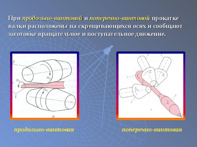 При продольно-винтовой  и поперечно-винтовой  прокатке валки расположены на скрещивающихся осях и сообщают заготовке вращательное и поступательное движение.   продольно-винтовая поперечно-винтовая