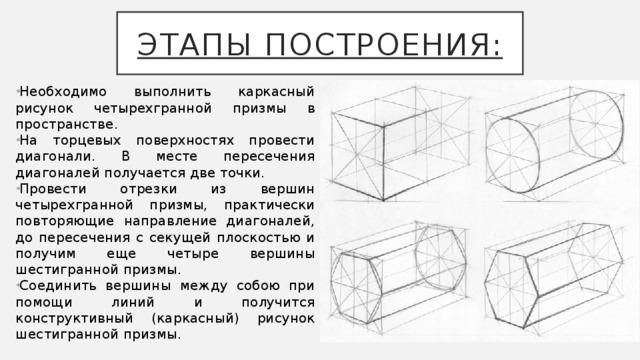 Этапы построения: