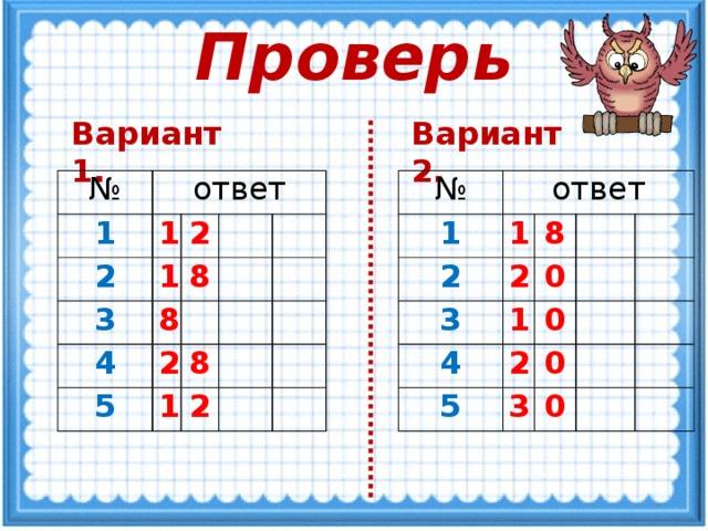 Проверь Вариант 1. Вариант 2. № № ответ ответ 1 1 2 1 2 1 1 2 8 3 2 3 8   0 1 4 4 8 2  2  0 5 5     0 3 1 8     0 2