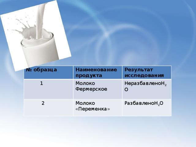 Вывод № образца  1 Наименование продукта Результат исследования Молоко Фермерское  2 НеразбавленоН 2 О Молоко «Переменка» Разбавлено Н 2 О