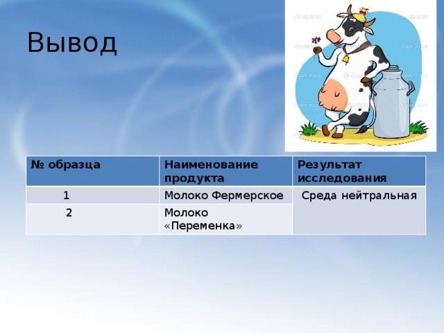 Вывод № образца  1 Наименование продукта Результат исследования Молоко Фермерское  2 Среда нейтральная Молоко «Переменка»