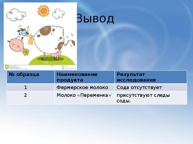 Вывод № образца  1 Наименование продукта Результат исследования Фермерское молоко  2 Сода отсутствует Молоко «Переменка» присутствуют следы соды.