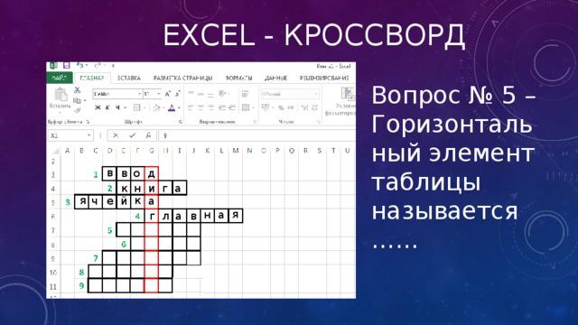 Excel - кроссворд Вопрос № 5 – Горизонтальный элемент таблицы называется …… в в о д г а к н и к я а е й ч я н а г л а в