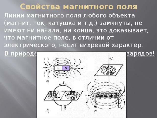 Свойства магнитного поля Линии магнитного поля любого объекта (магнит, ток, катушка и т.д.) замкнуты, не имеют ни начала, ни конца, это доказывает, что магнитное поле, в отличии от электрического, носит вихревой характер. В природе не существует магнитных зарядов!