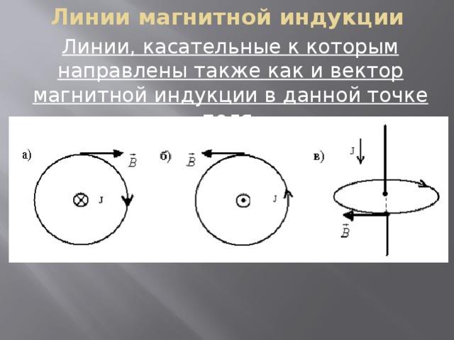 Линии магнитной индукции Линии, касательные к которым направлены также как и вектор магнитной индукции в данной точке поля.