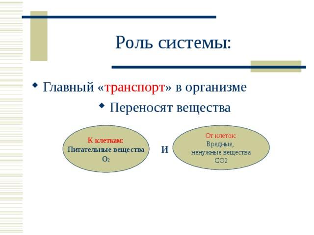 Роль системы: Главный « транспорт » в организме Переносят вещества  и К клеткам: От клеток: Питательные вещества О 2 Вредные, ненужные вещества СО 2