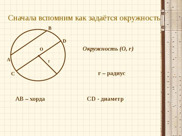 Сначала вспомним как задаётся окружность B D Окружность (О, r ) О A r r – радиус С АВ – хорда CD - диаметр