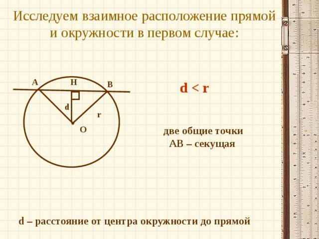 Исследуем взаимное расположение прямой и окружности в первом случае: Н А В d  d r О две общие точки АВ – секущая d – расстояние от центра окружности до прямой