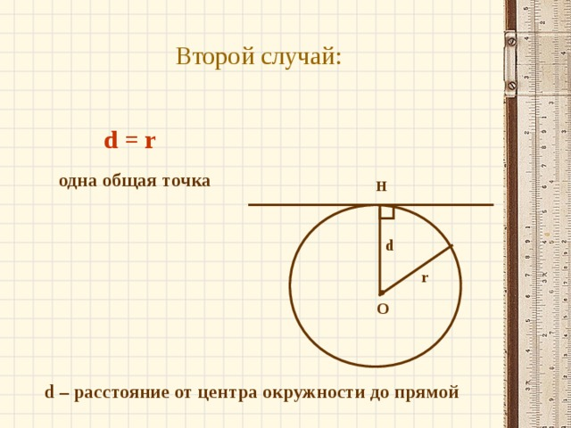 Второй случай: d = r одна общая точка Н   d r О d – расстояние от центра окружности до прямой