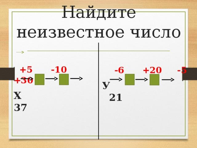 Найдите неизвестное число    -6 +20 -5 У 21  +5 -10 +30 Х 37