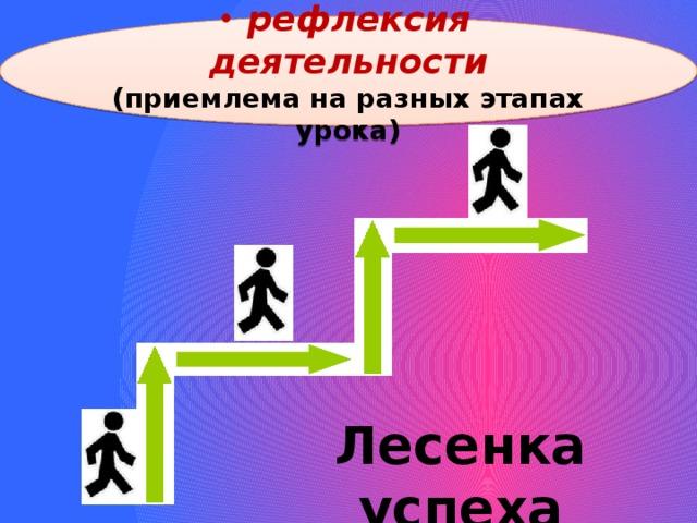 рефлексия деятельности (приемлема на разных этапах урока)
