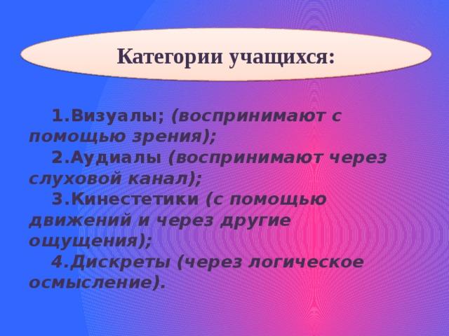 Категории учащихся: