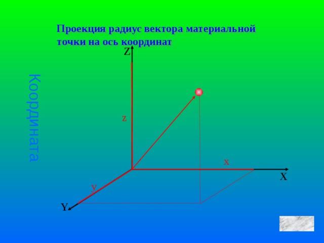 Координата Проекция радиус вектора материальной точки на ось координат  Z z x Х y Y