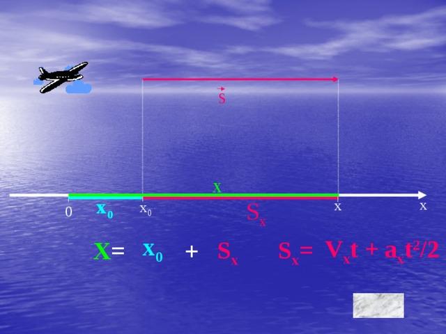 S x x 0 S x x x x 0 0 x 0 V x t + a x t 2 /2 S x = S x X = +