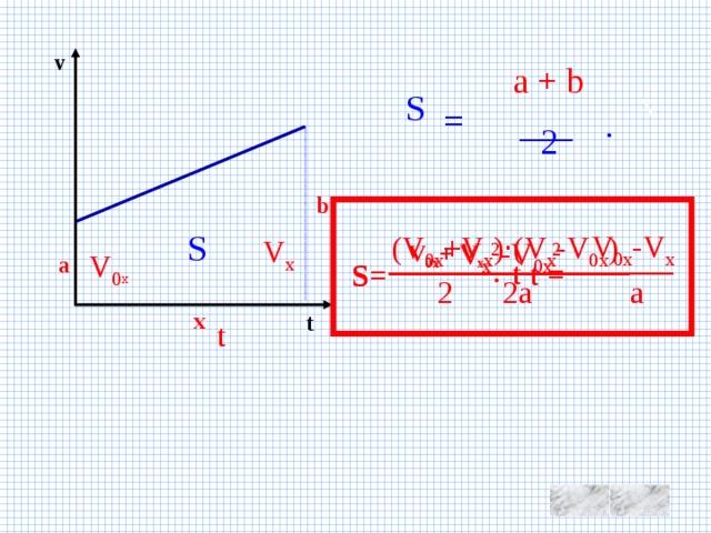 v a + b x S = . ___ 2 b S V 0x -V x (V 0x +V x ) · (V x -V 0x ) V x V x 2 -V 0x 2 V 0x + V x V 0 x a . t t = S= S= 2 a 2a x t t