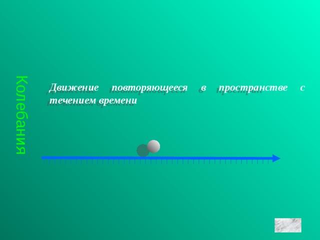 Колебания Движение повторяющееся в пространстве с течением времени